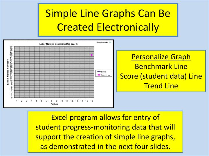 Simple Line Graphs Can Be Created Electronically