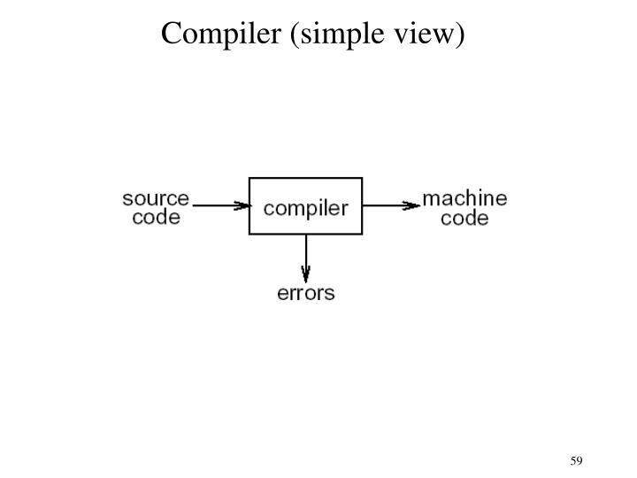 Compiler (simple view)