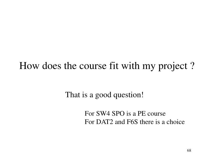 How does the course fit with my project ?