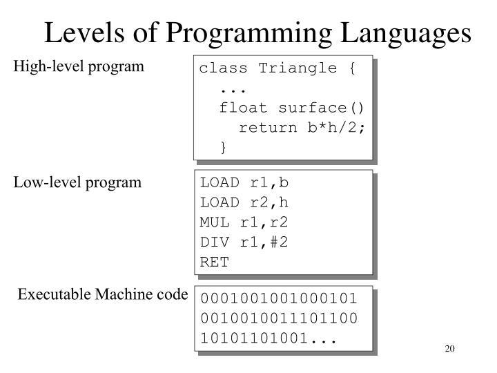 Levels of Programming Languages