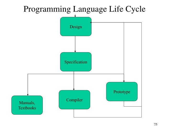 Programming Language Life Cycle