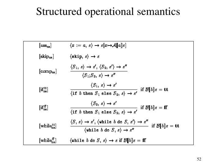 Structured operational semantics