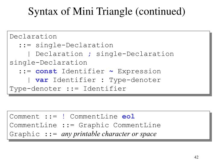 Syntax of Mini Triangle (continued)