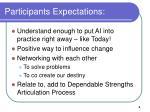 participants expectations