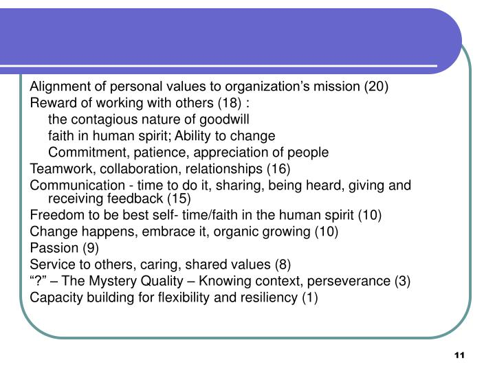 Alignment of personal values to organization's mission (20)