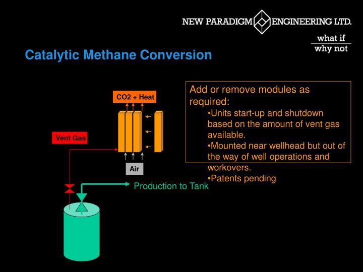 Catalytic Methane Conversion