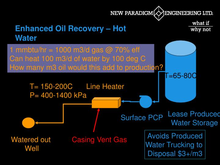 Enhanced Oil Recovery – Hot Water