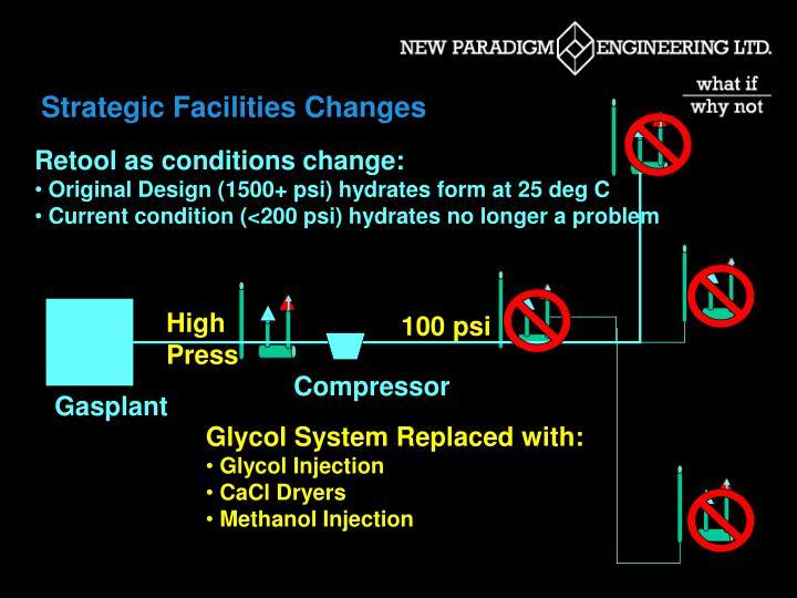 Strategic Facilities Changes