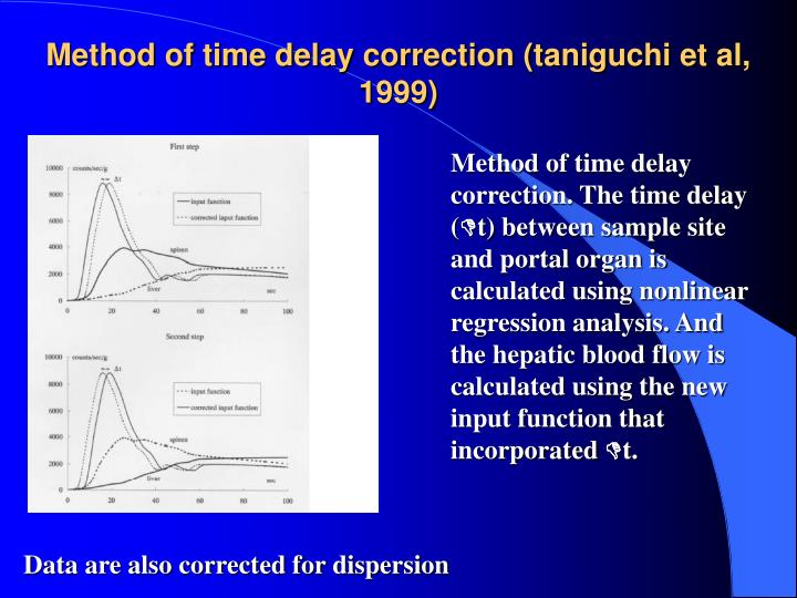 Method of time delay correction (taniguchi et al, 1999)