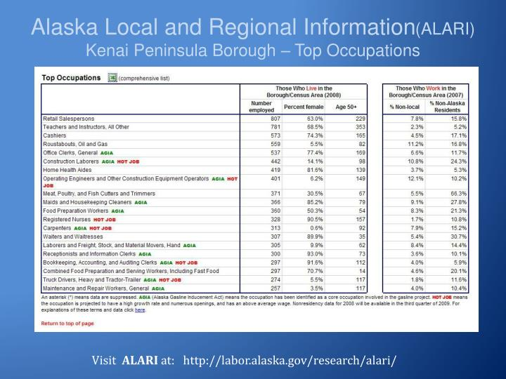 Alaska Local and Regional Information