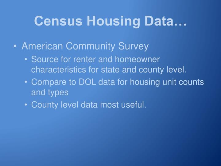 Census Housing Data…