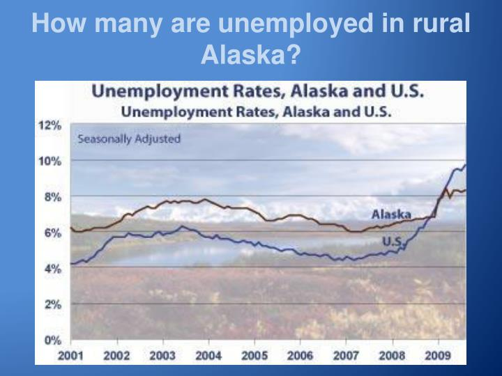 How many are unemployed in rural Alaska?