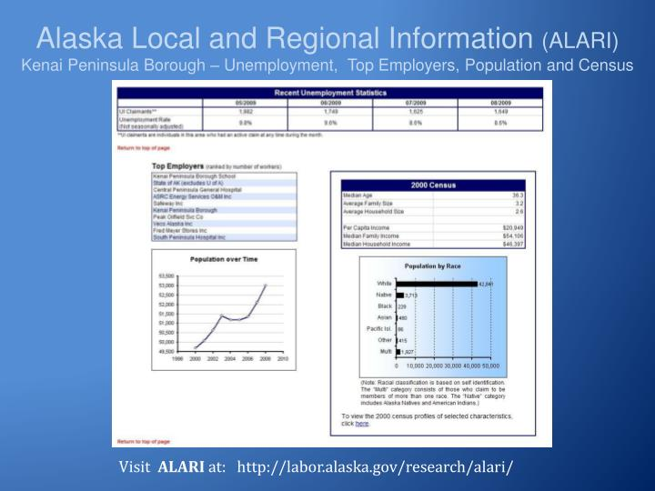 Alaska Local and Regional Information