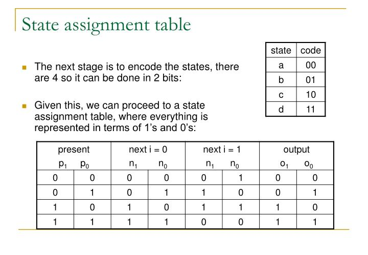 State assignment table