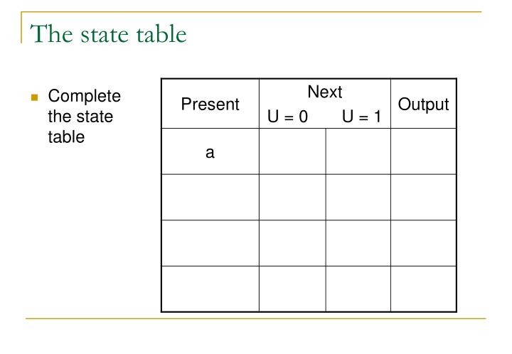 The state table