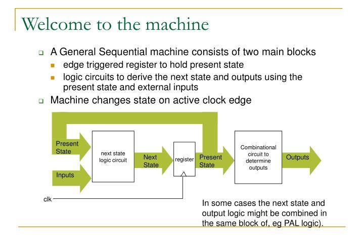 next state logic circuit