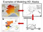 examples of modeling hd alaska1