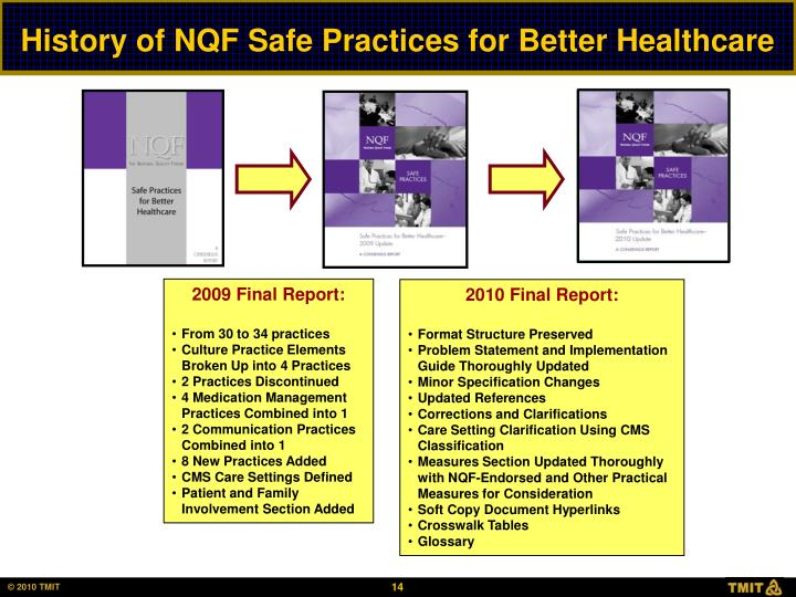 History of NQF Safe Practices for Better Healthcare