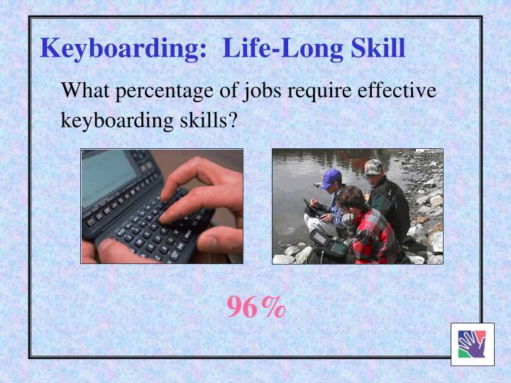 Keyboarding:  Life-Long Skill