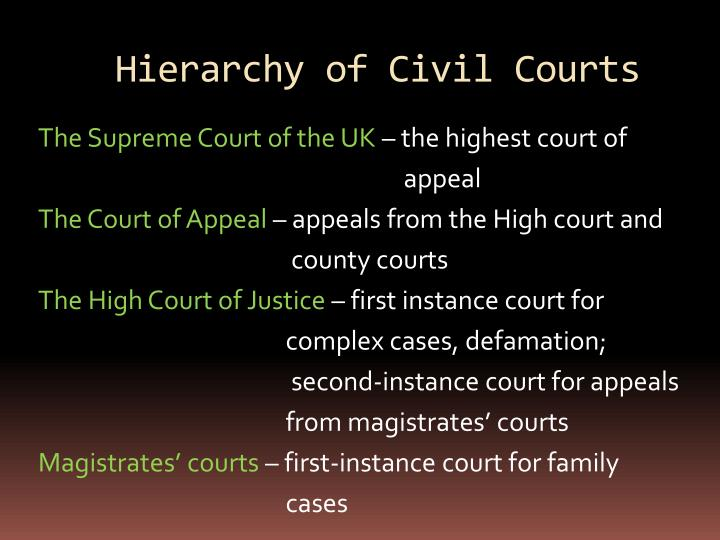 Hierarchy of civil courts
