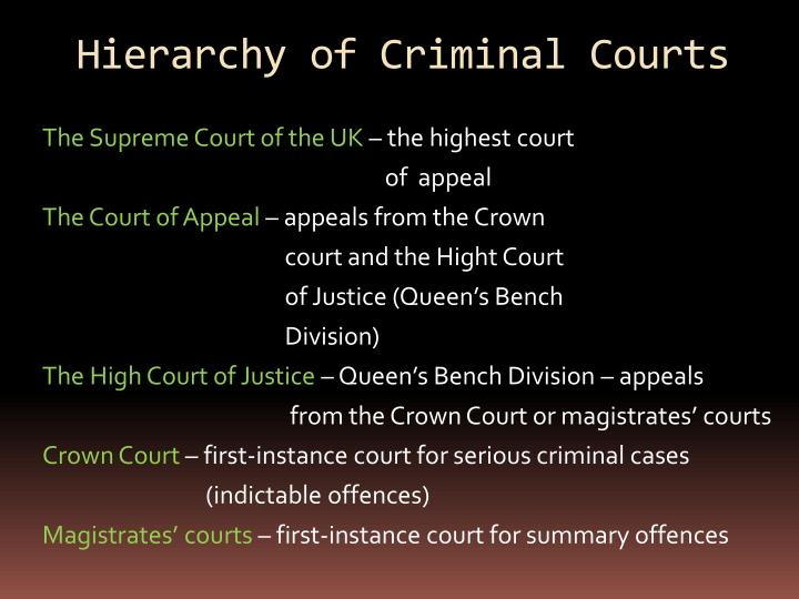 Hierarchy of Criminal Courts