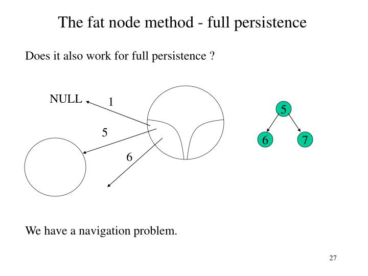 The fat node method - full persistence
