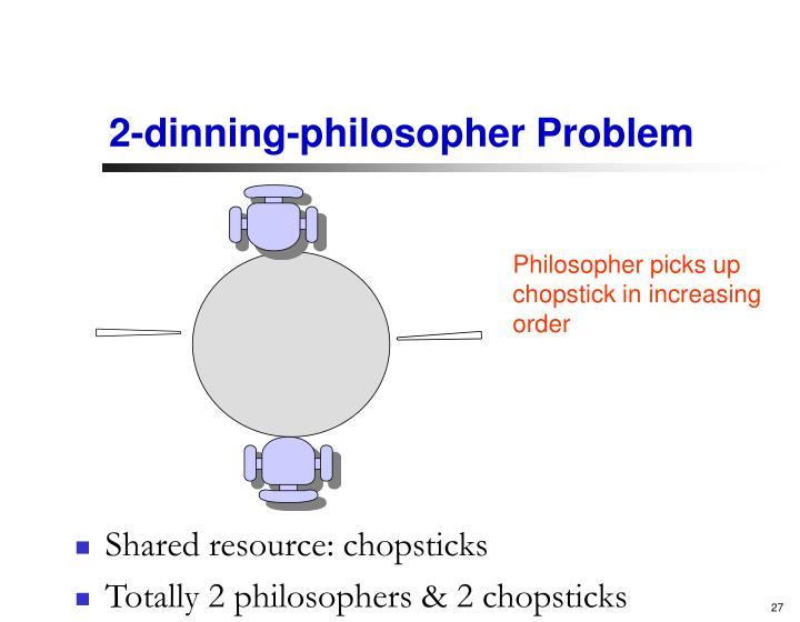 2-dinning-philosopher Problem