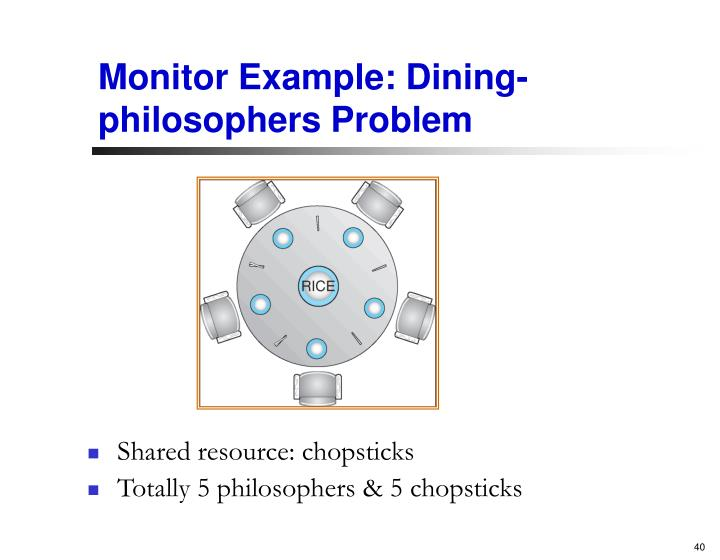 Monitor Example: Dining-philosophers Problem