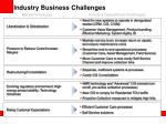 industry business challenges