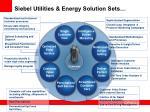 siebel utilities energy solution sets