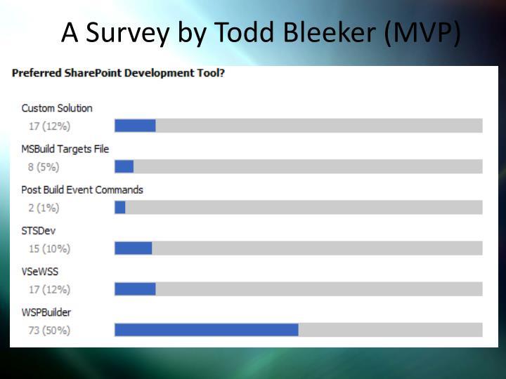 A Survey by Todd Bleeker (MVP)