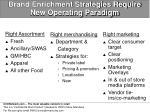 brand enrichment strategies require new operating paradigm