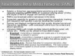 new model retail media networks rmns