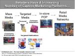 retailers have a increasing number of captive marketing platforms