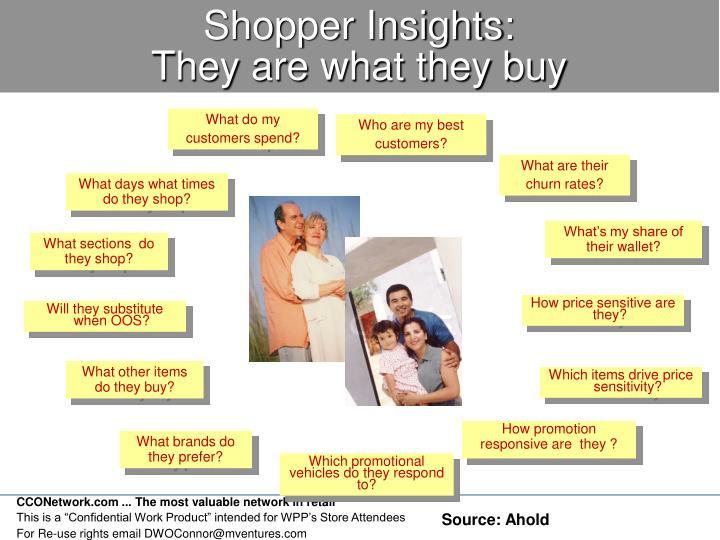 Shopper Insights: