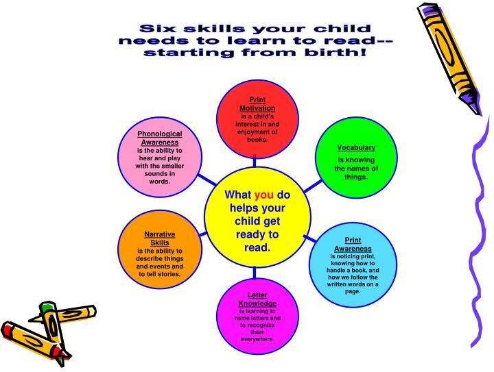 Six skills your child