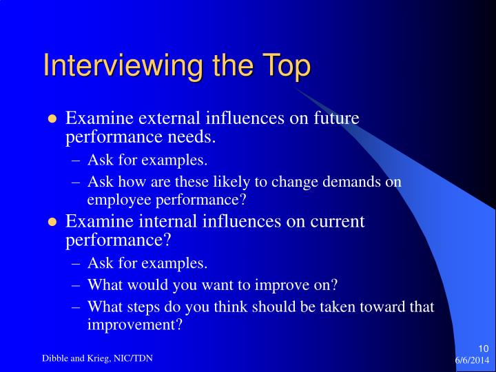 Interviewing the Top