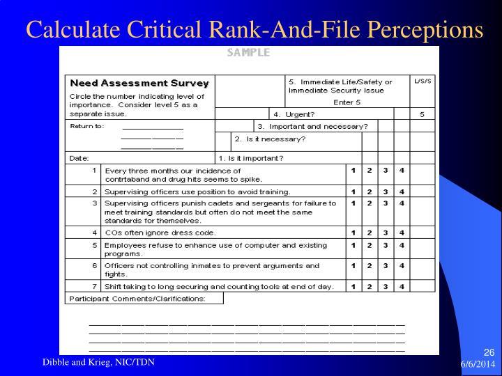 Calculate Critical Rank-And-File Perceptions