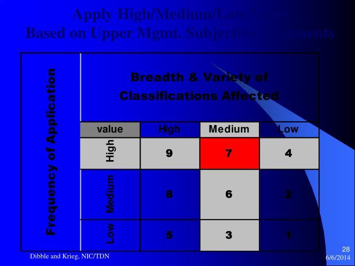 Apply High/Medium/Low Value