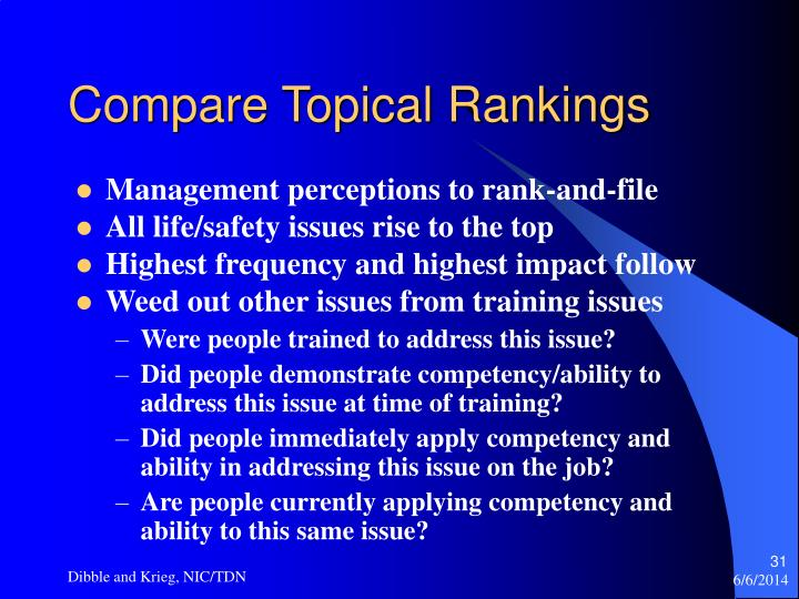 Compare Topical Rankings