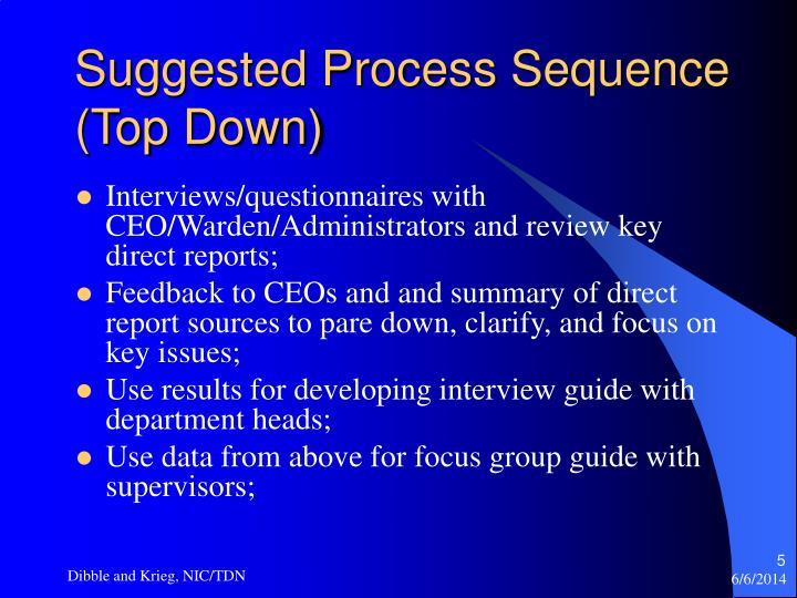Suggested Process Sequence