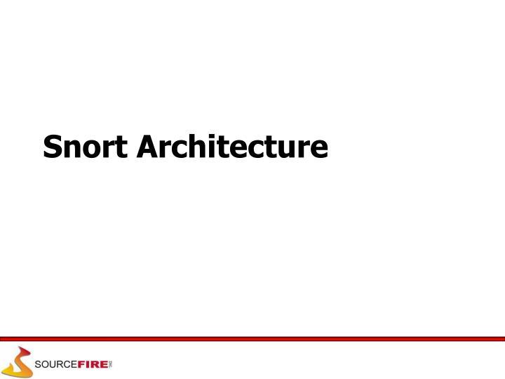 Snort Architecture