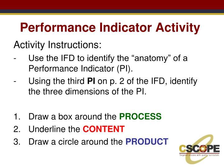 Performance Indicator Activity