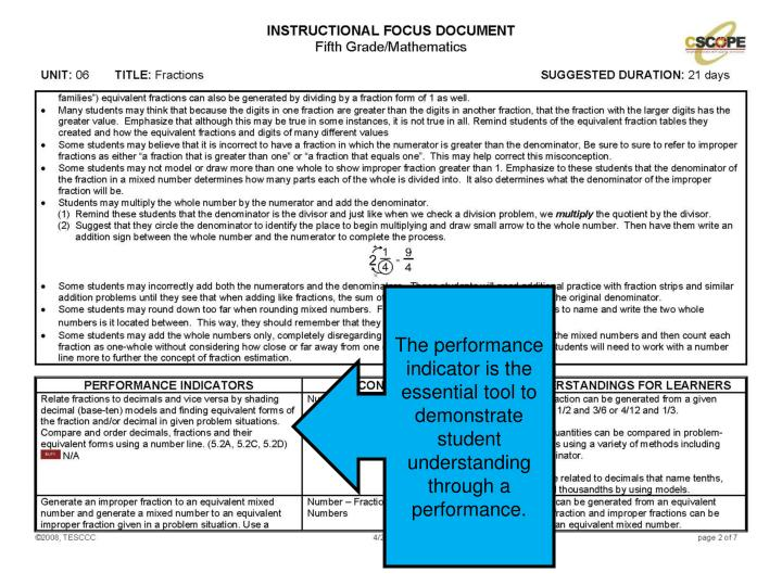 The performance indicator is the essential tool to demonstrate  student understanding through a performance.