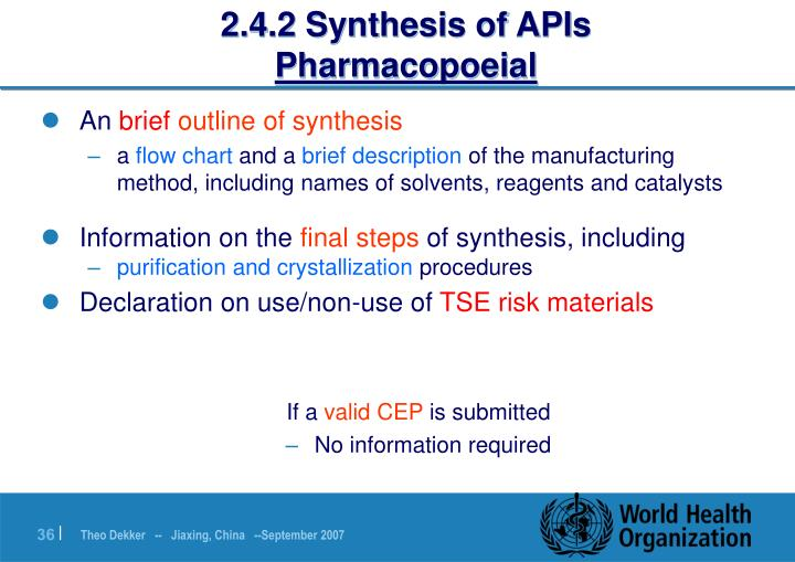 2.4.2 Synthesis of APIs
