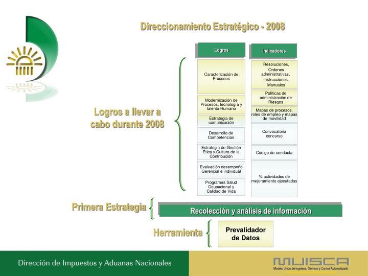 Direccionamiento Estratégico - 2008
