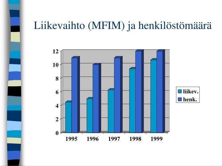 Liikevaihto (MFIM) ja henkilöstömäärä