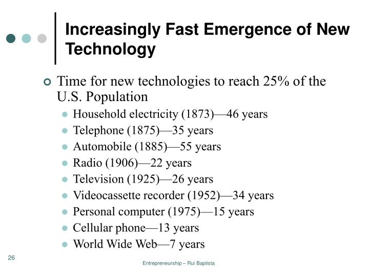 Increasingly Fast Emergence of New Technology
