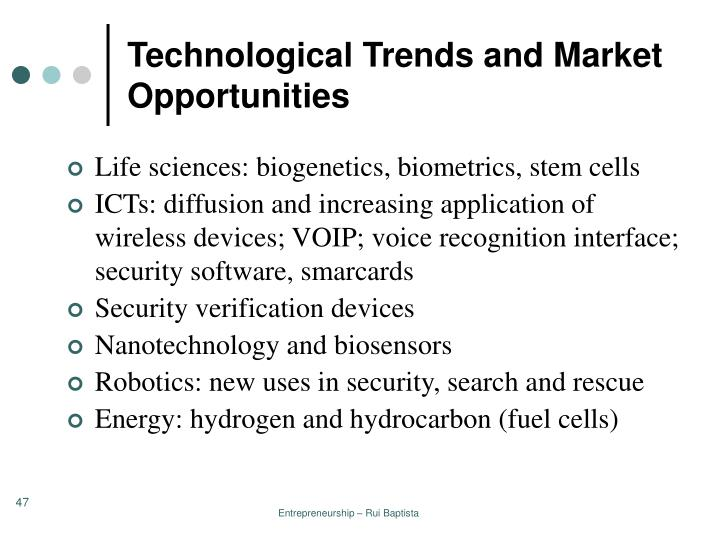 Technological Trends and Market Opportunities