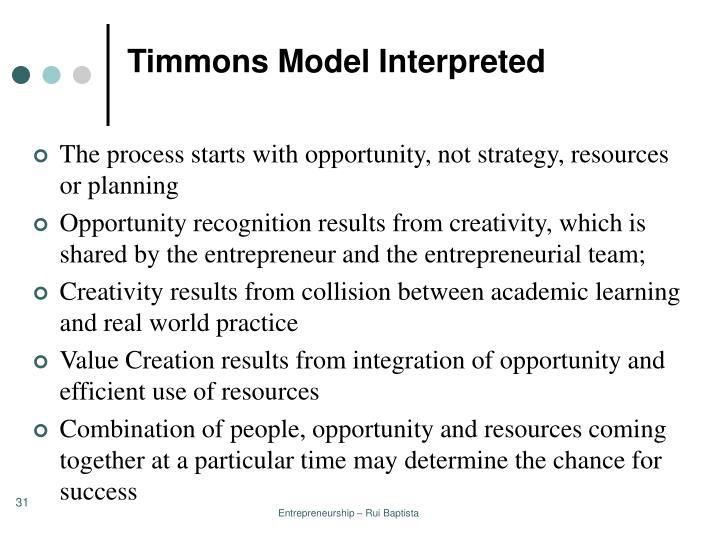 Timmons Model Interpreted